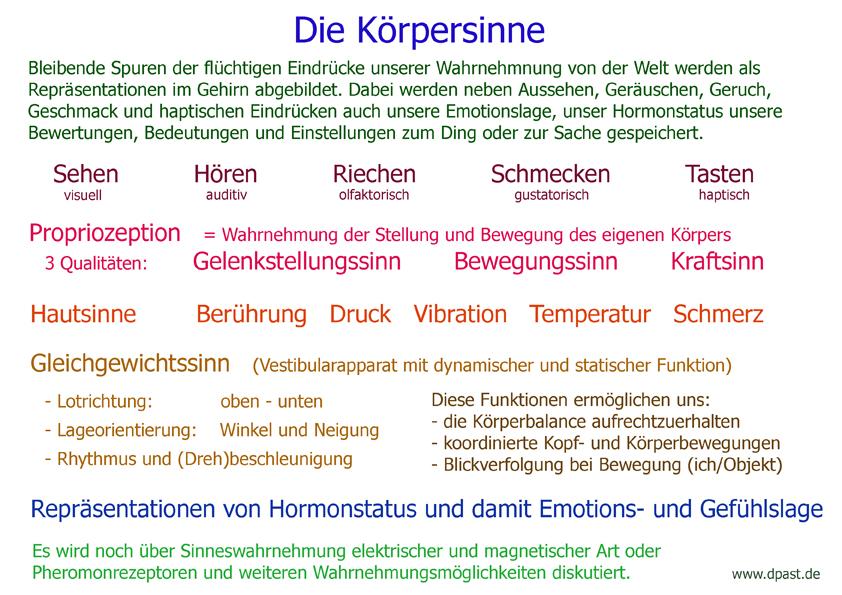 Arbeitsblätter Problemlösung, Sucht, Triebe, Balance ,Intuition ...